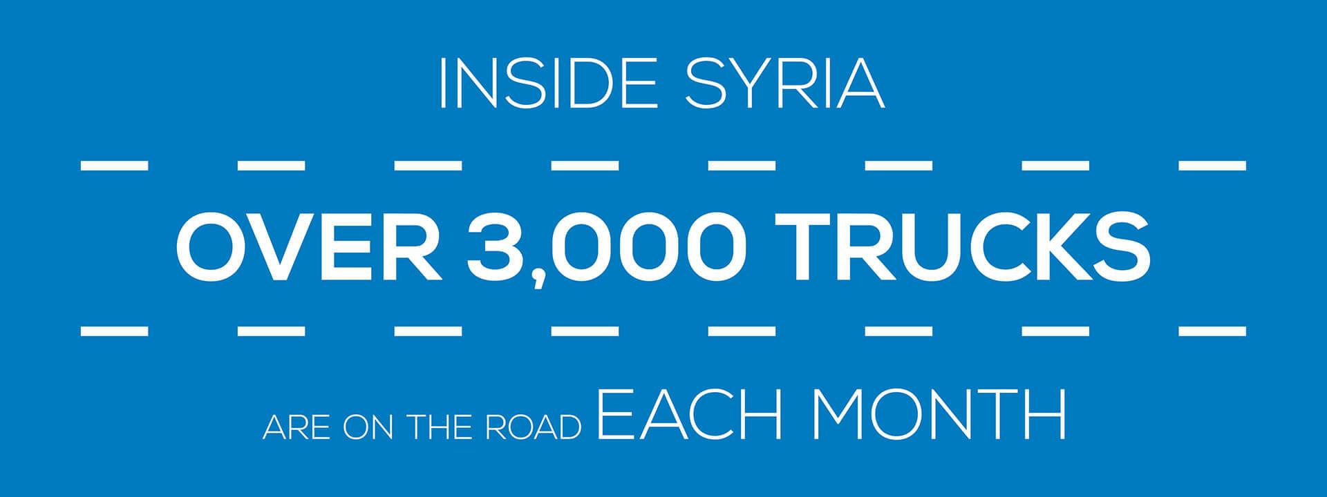 infographics-syria